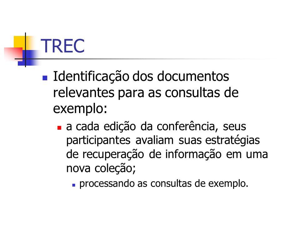 TRECIdentificação dos documentos relevantes para as consultas de exemplo:
