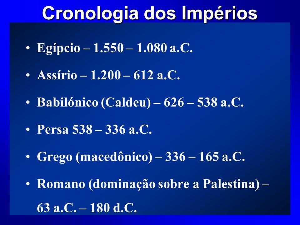 Cronologia dos Impérios