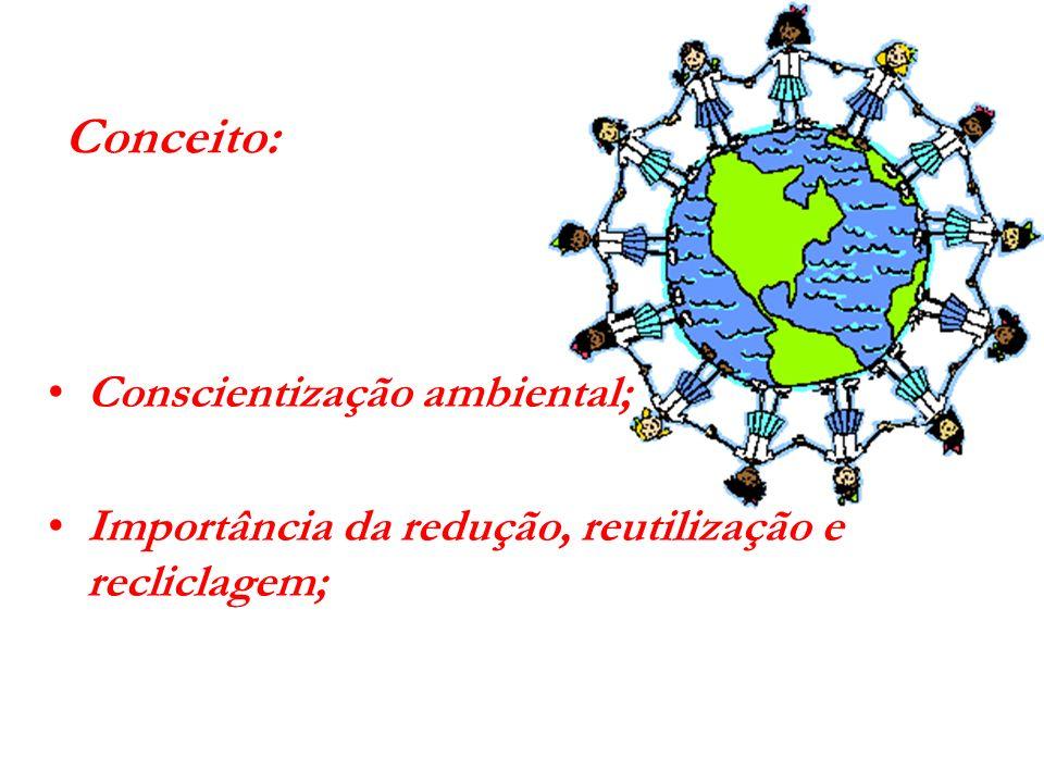Conceito: Conscientização ambiental;