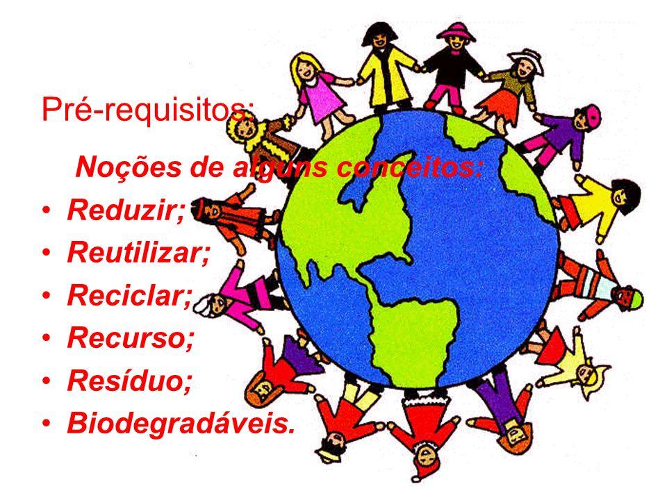 Pré-requisitos: Noções de alguns conceitos: Reduzir; Reutilizar;