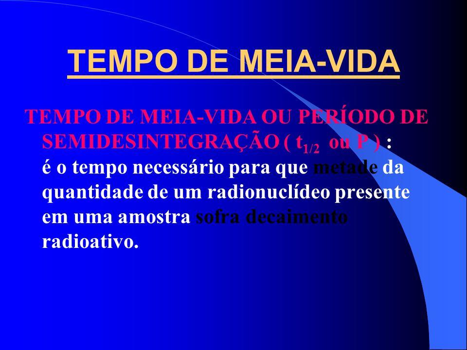 TEMPO DE MEIA-VIDA