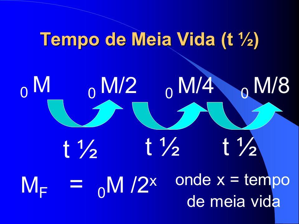 t ½ t ½ t ½ de meia vida 0 M 0 M/2 0 M/4 0 M/8