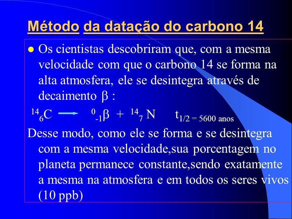 Método da datação do carbono 14