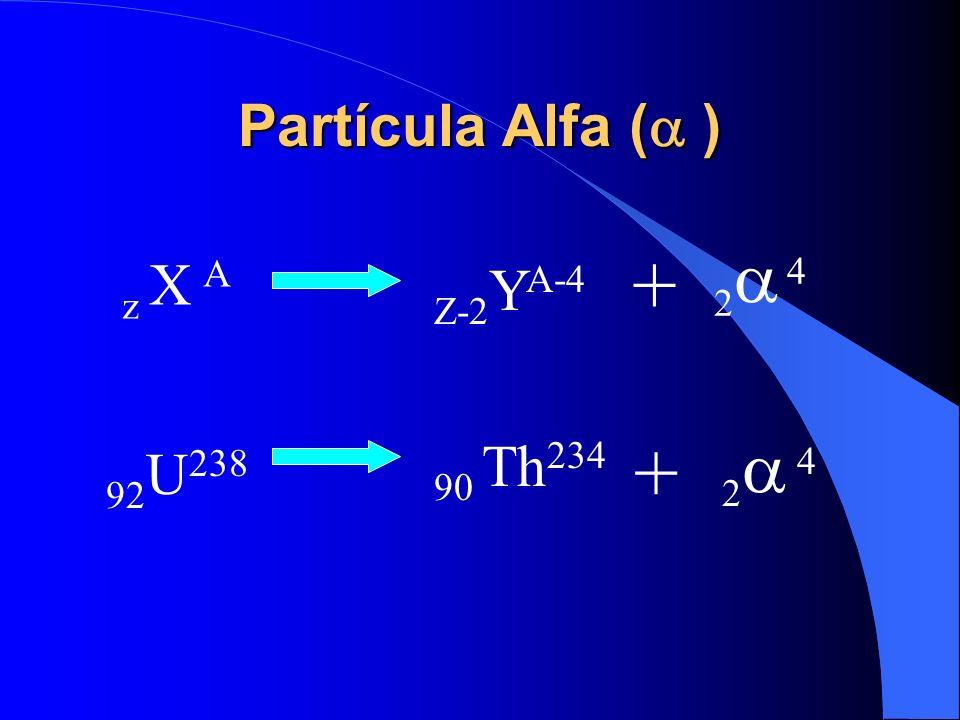 Partícula Alfa ( ) + 2 4 z X A Z-2YA-4 + 2 4 90 Th234 92U238