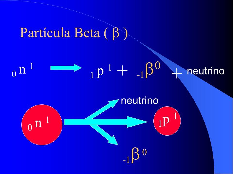 + + Partícula Beta (  ) -10 0 n 1 1 p 1 1p 1 0 n 1 -1 0 neutrino