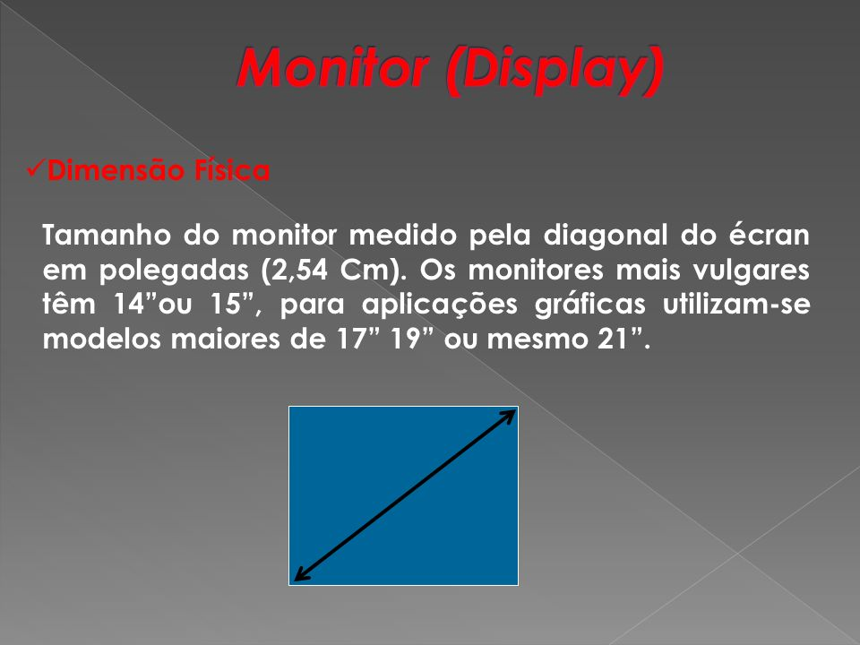 Monitor (Display) Dimensão Física