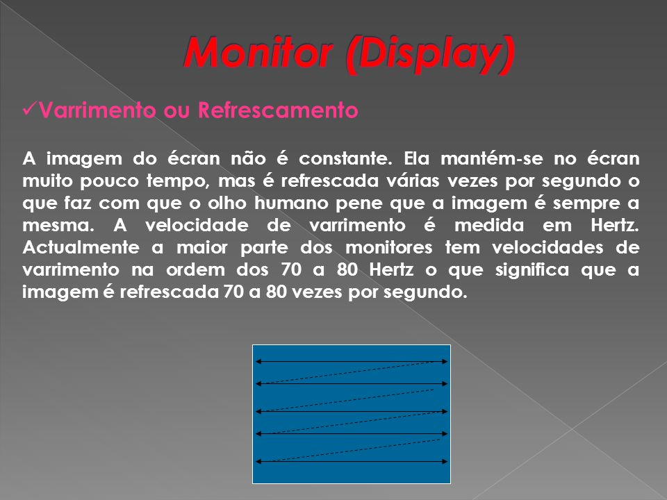 Monitor (Display) Varrimento ou Refrescamento