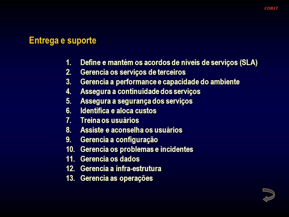 COBIT Entrega e suporte. Define e mantém os acordos de níveis de serviços (SLA) Gerencia os serviços de terceiros.
