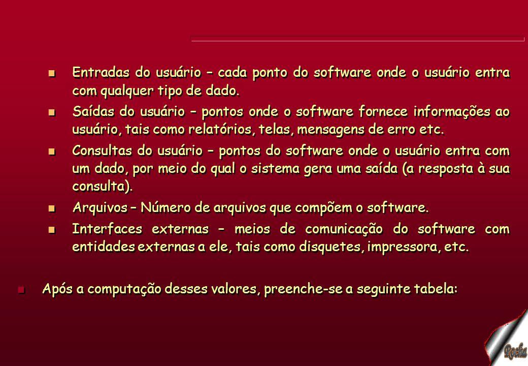 Entradas do usuário – cada ponto do software onde o usuário entra com qualquer tipo de dado.