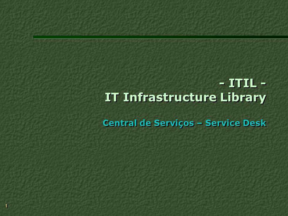 - ITIL - IT Infrastructure Library Central de Serviços – Service Desk