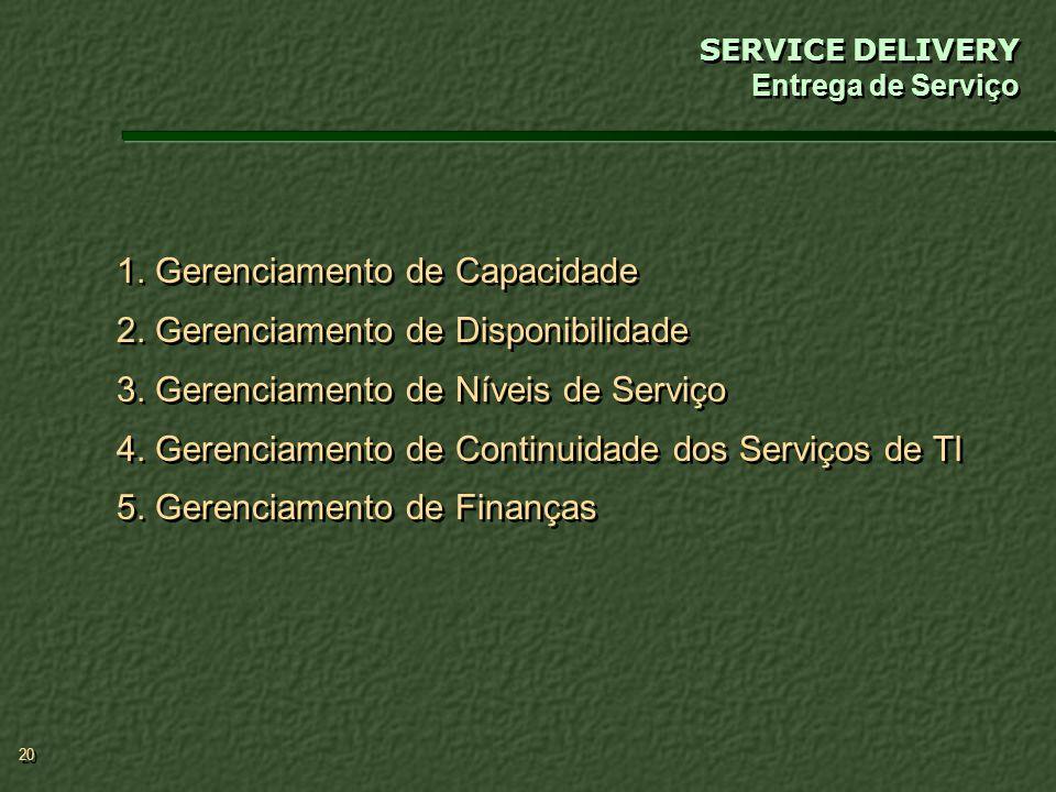SERVICE DELIVERY Entrega de Serviço