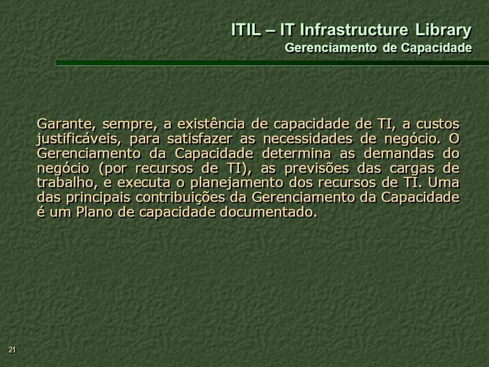 ITIL – IT Infrastructure Library Gerenciamento de Capacidade
