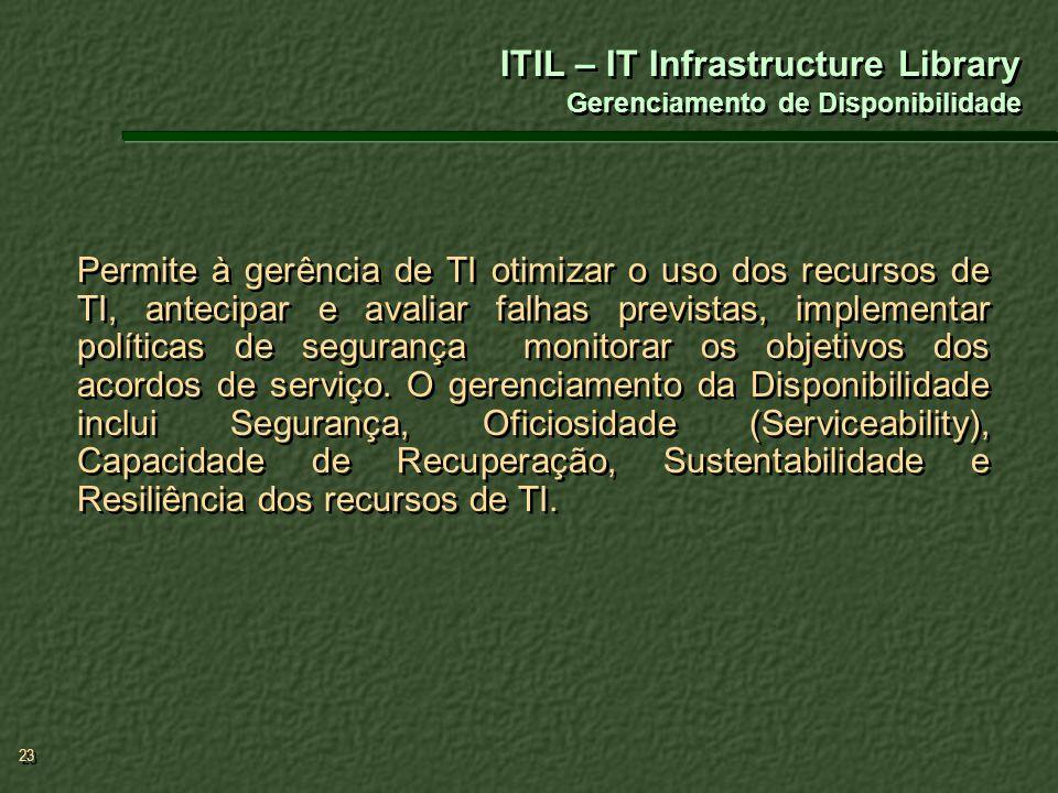 ITIL – IT Infrastructure Library Gerenciamento de Disponibilidade