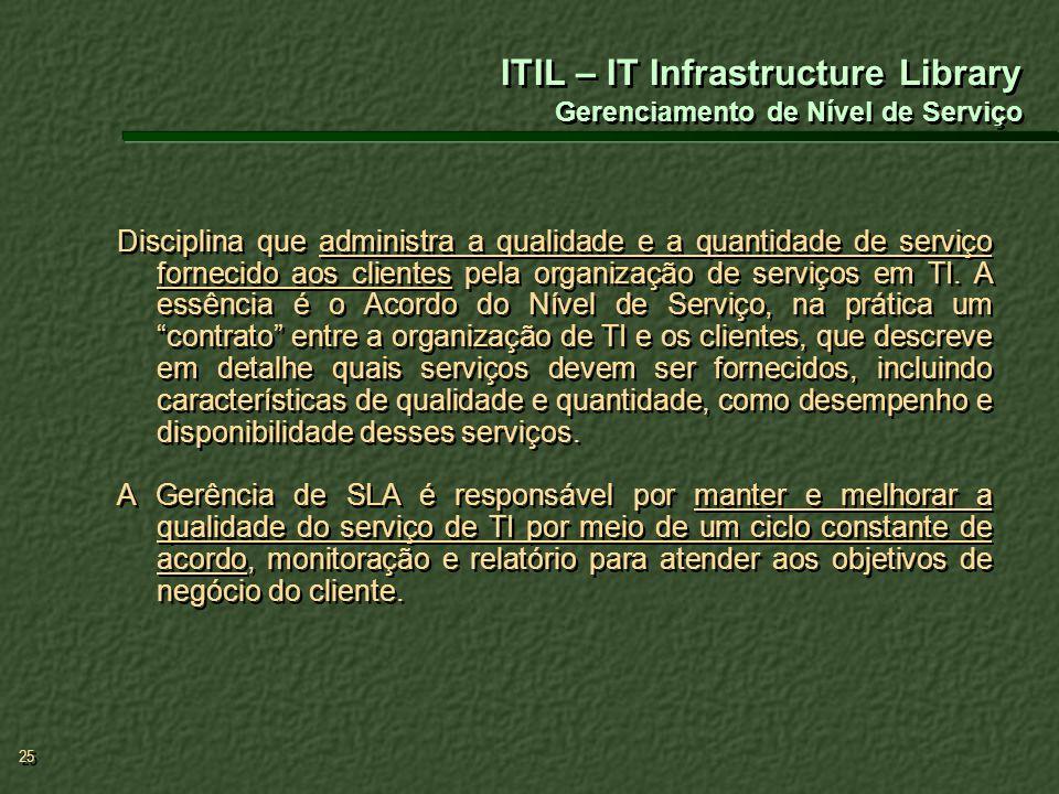 ITIL – IT Infrastructure Library Gerenciamento de Nível de Serviço