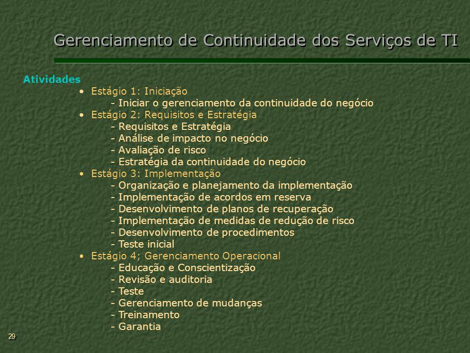 Gerenciamento de Continuidade dos Serviços de TI