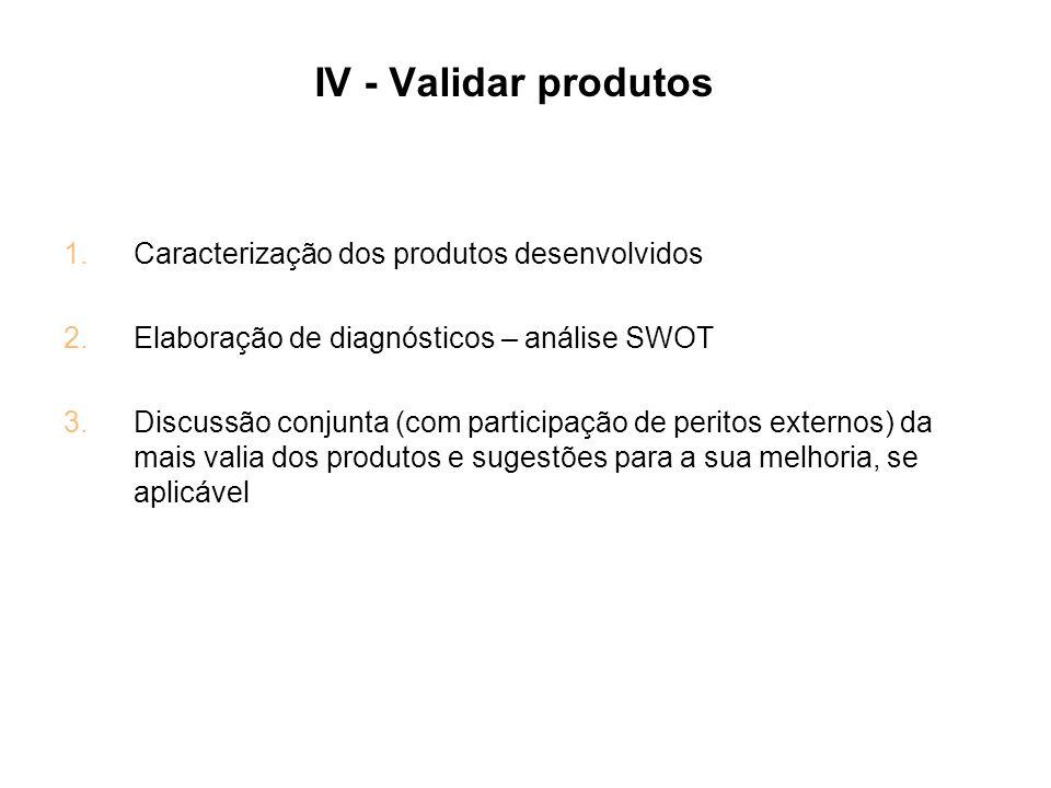 IV - Validar produtos Caracterização dos produtos desenvolvidos