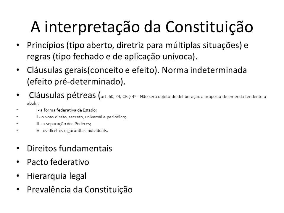 A interpretação da Constituição