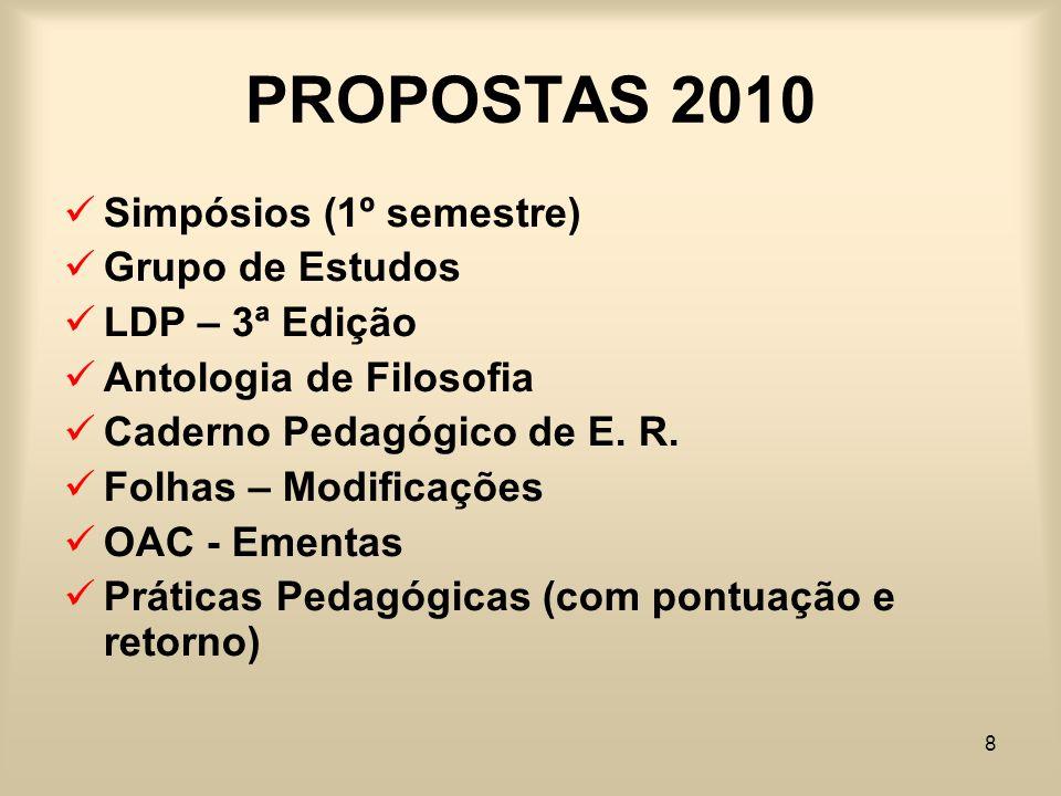 PROPOSTAS 2010 Simpósios (1º semestre) Grupo de Estudos