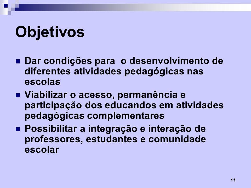 Objetivos Dar condições para o desenvolvimento de diferentes atividades pedagógicas nas escolas.