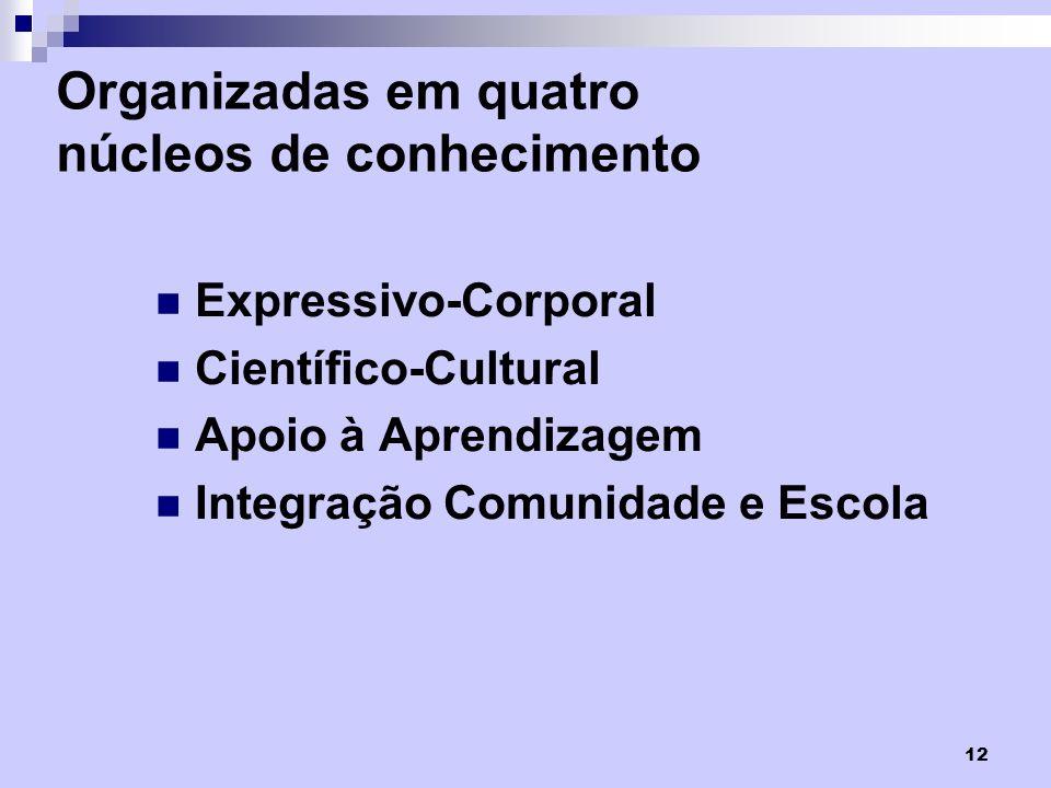 Organizadas em quatro núcleos de conhecimento