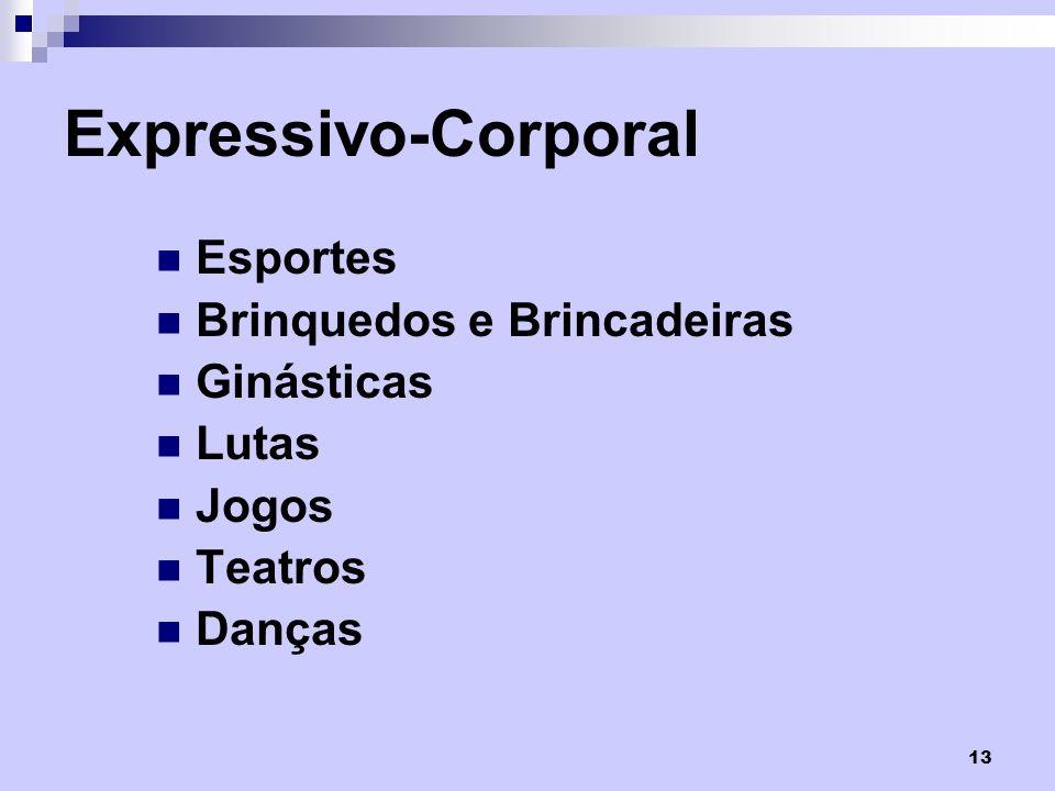 Expressivo-Corporal Esportes Brinquedos e Brincadeiras Ginásticas