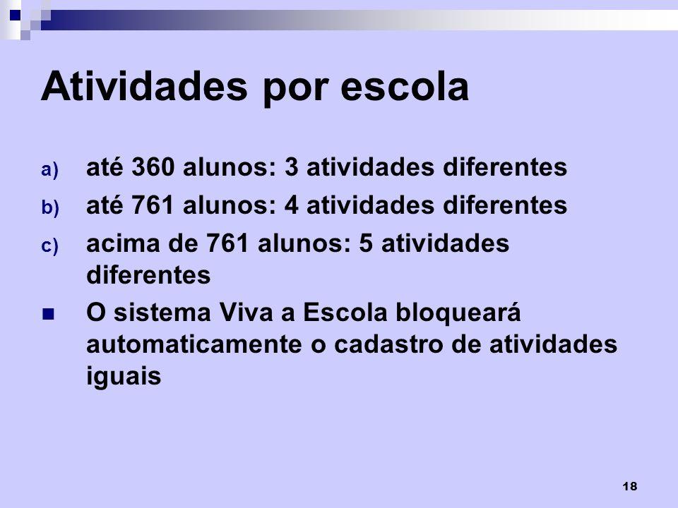 Atividades por escola até 360 alunos: 3 atividades diferentes
