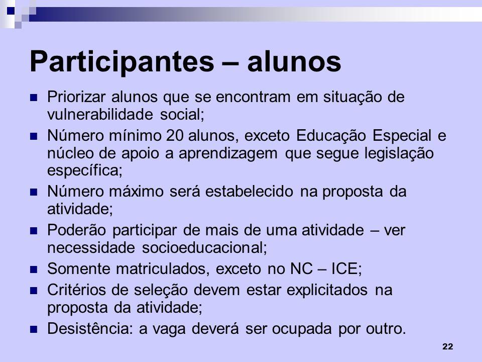 Participantes – alunos