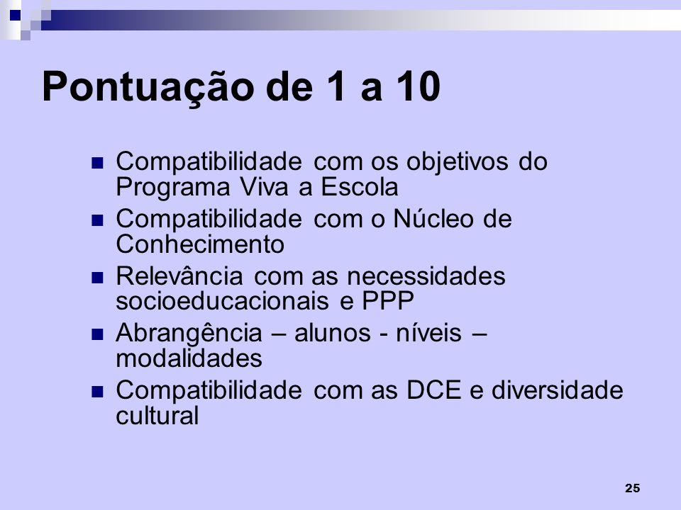 Pontuação de 1 a 10 Compatibilidade com os objetivos do Programa Viva a Escola. Compatibilidade com o Núcleo de Conhecimento.
