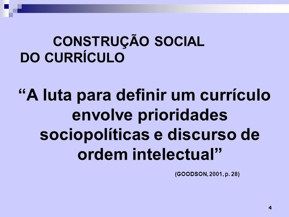 CONSTRUÇÃO SOCIAL DO CURRÍCULO