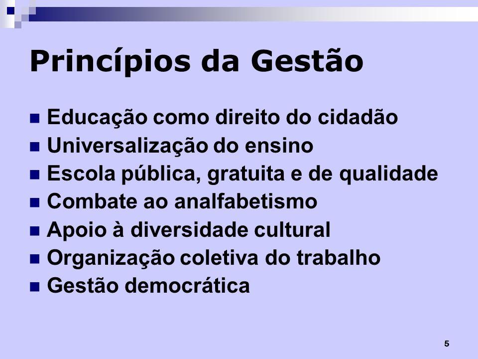 Princípios da Gestão Educação como direito do cidadão
