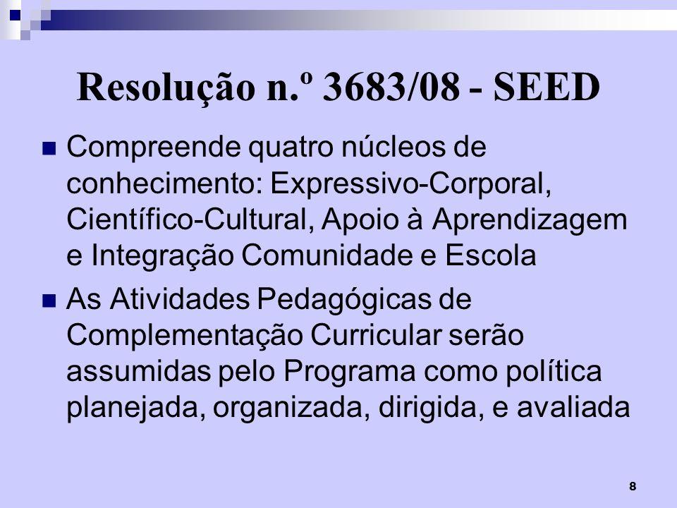 Resolução n.º 3683/08 - SEED