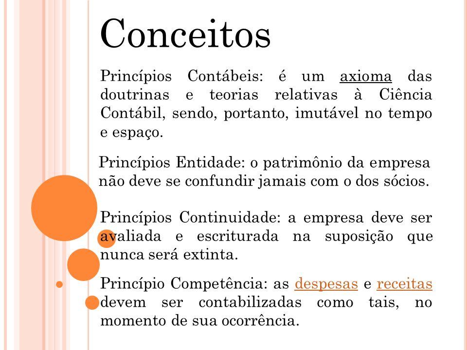 Conceitos Princípios Contábeis: é um axioma das doutrinas e teorias relativas à Ciência Contábil, sendo, portanto, imutável no tempo e espaço.