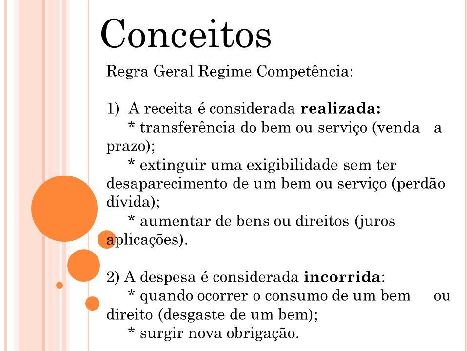 Conceitos Regra Geral Regime Competência: