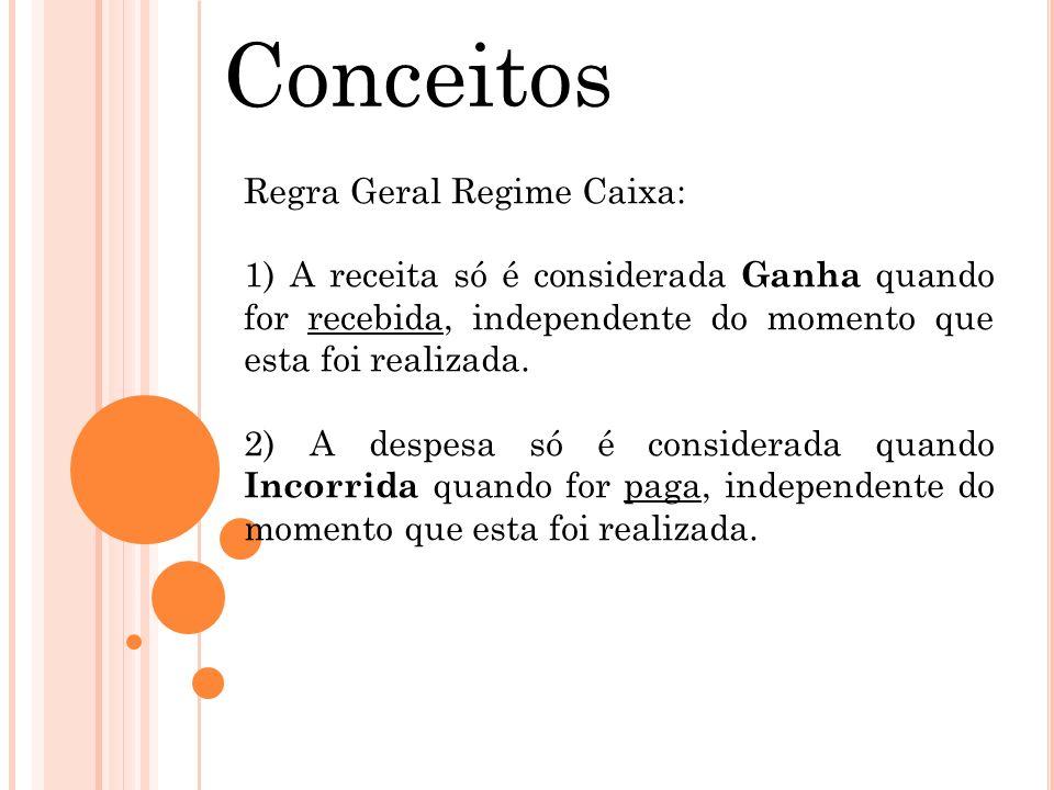 Conceitos Regra Geral Regime Caixa:
