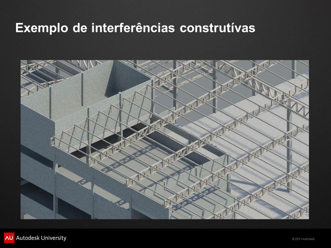 Exemplo de interferências construtívas