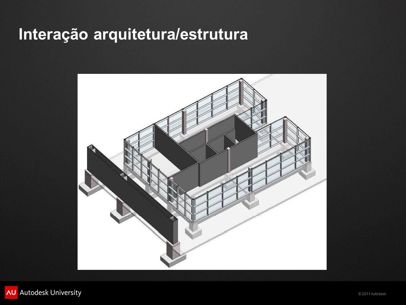 Interação arquitetura/estrutura