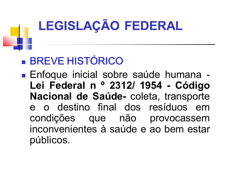 LEGISLAÇÃO FEDERAL BREVE HISTÓRICO