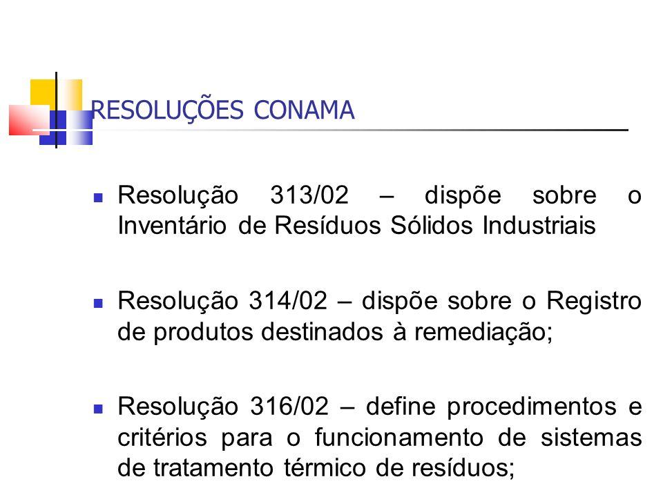 RESOLUÇÕES CONAMA Resolução 313/02 – dispõe sobre o Inventário de Resíduos Sólidos Industriais.