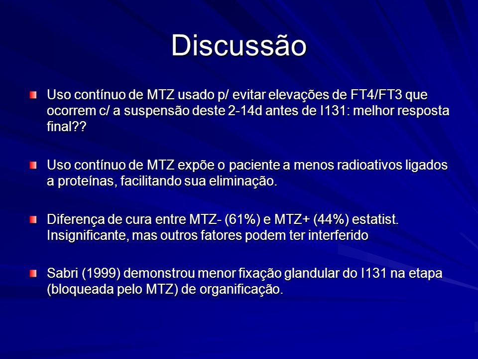 Discussão Uso contínuo de MTZ usado p/ evitar elevações de FT4/FT3 que ocorrem c/ a suspensão deste 2-14d antes de I131: melhor resposta final