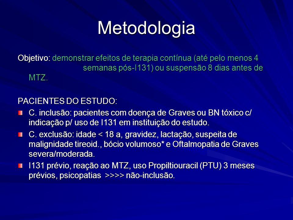 MetodologiaObjetivo: demonstrar efeitos de terapia contínua (até pelo menos 4 semanas pós-I131) ou suspensão 8 dias antes de MTZ.