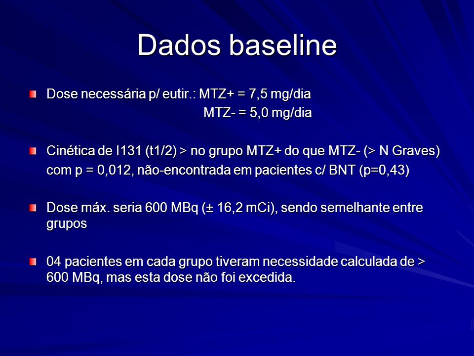 Dados baseline Dose necessária p/ eutir.: MTZ+ = 7,5 mg/dia