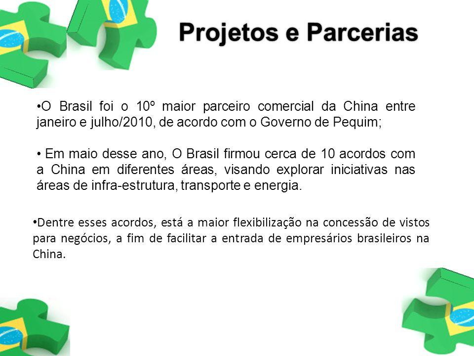 Projetos e Parcerias O Brasil foi o 10º maior parceiro comercial da China entre janeiro e julho/2010, de acordo com o Governo de Pequim;