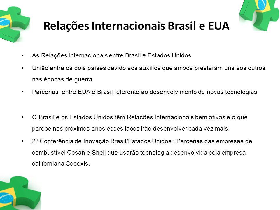 Relações Internacionais Brasil e EUA