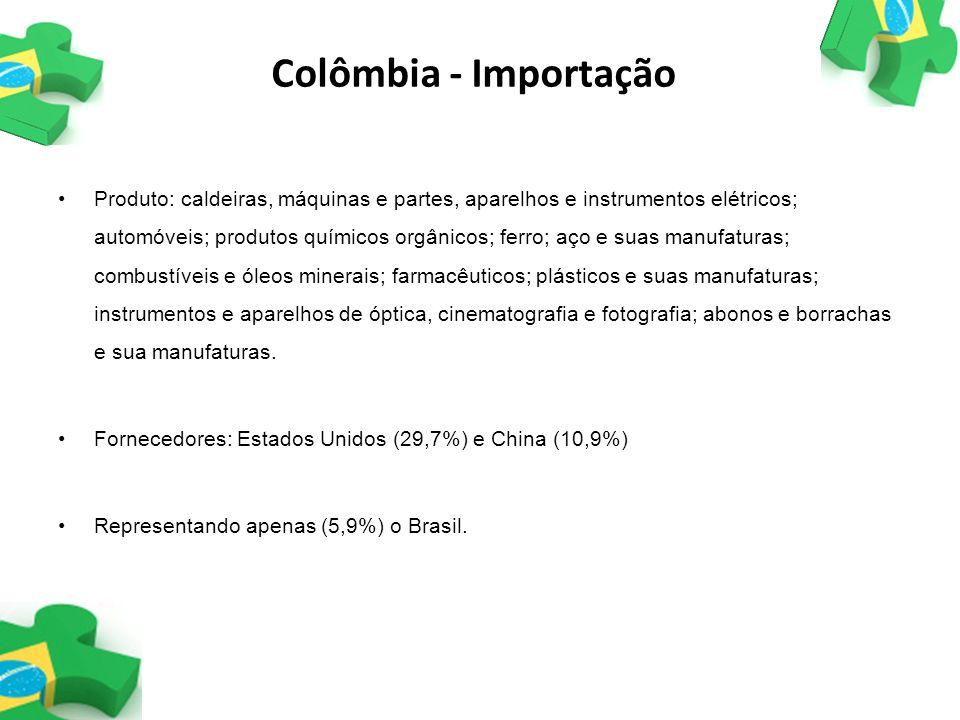Colômbia - Importação