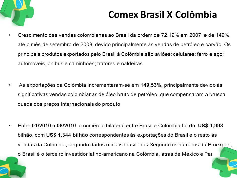 Comex Brasil X Colômbia
