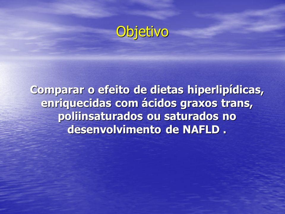 ObjetivoComparar o efeito de dietas hiperlipídicas, enriquecidas com ácidos graxos trans, poliinsaturados ou saturados no desenvolvimento de NAFLD .