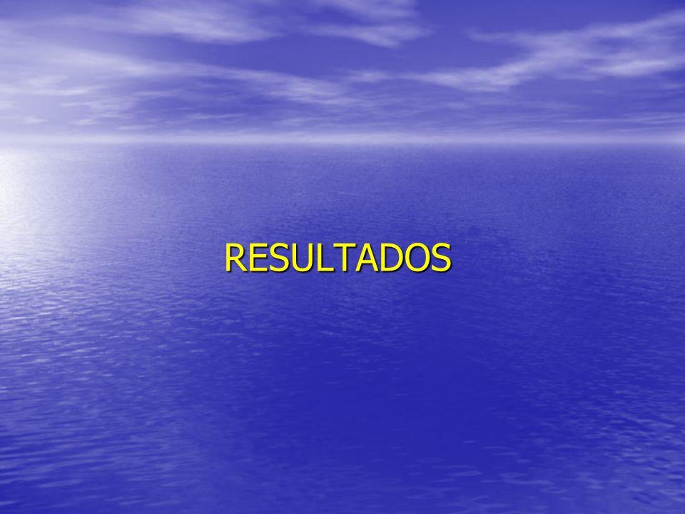 RESULTADOS Com relação aos resultados: