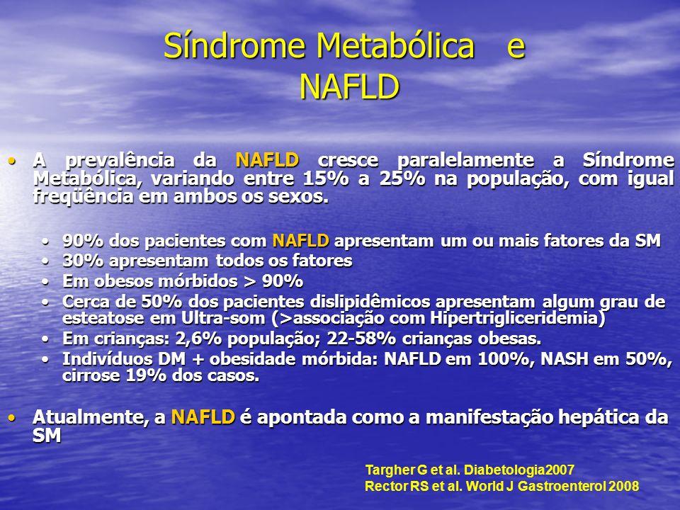 Síndrome Metabólica e NAFLD