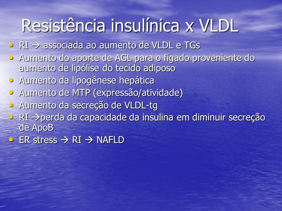 Resistência insulínica x VLDL