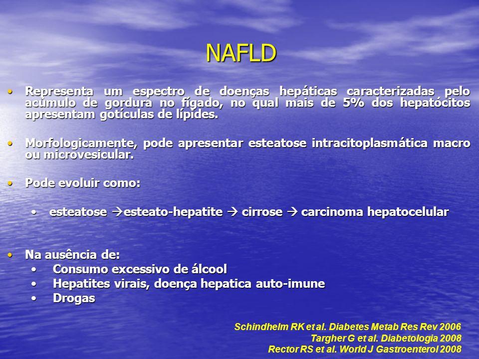 NAFLD